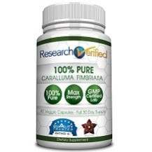 Research Verified Caralluma Fimbriata review