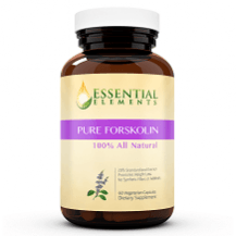 Essential Elements Forskolin Supplement Review