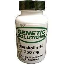 Genetic Solutions Forskolin-50 Review
