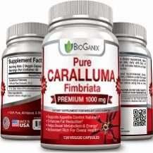 BioGanix Pure Caralluma Fimbriata Review