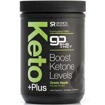 Sport Research Keto Plus Review