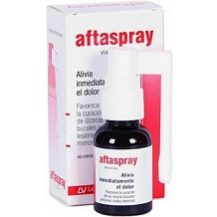 Aftum & Aftaspray for Canker Sore Relief